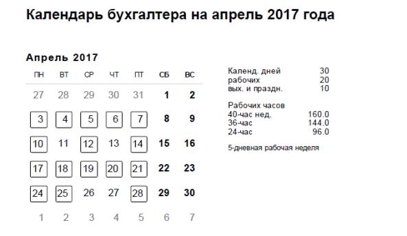 Новый год в 2017 по китайскому календарю