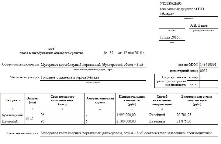 Классификатор основных средств по амортизационным группам в 2016 году