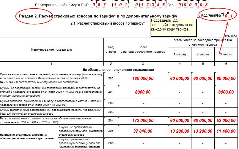 Код тарифа в РСВ-1 в 2016 году