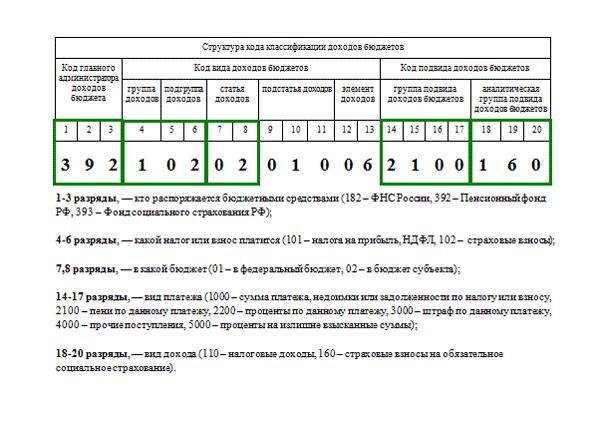 Казахстан г.уральск новости на