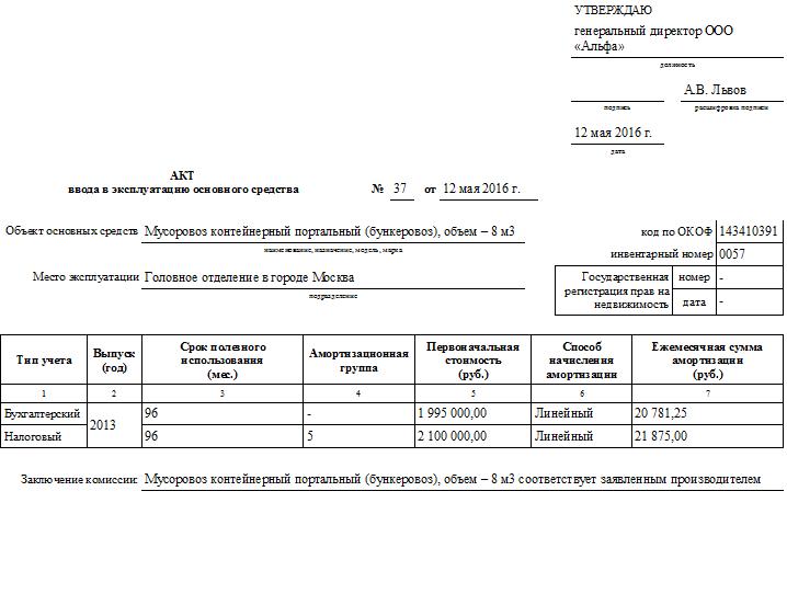 ОКОФ 2016 с расшифровкой и группой