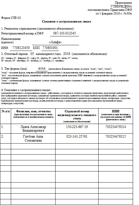 Отчетность в ПФР за 2 квартал 2016 года: сроки сдачи