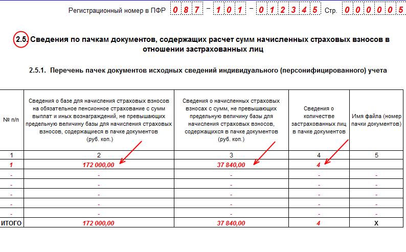 Срок сдачи РСВ-1 за 1 квартал 2016