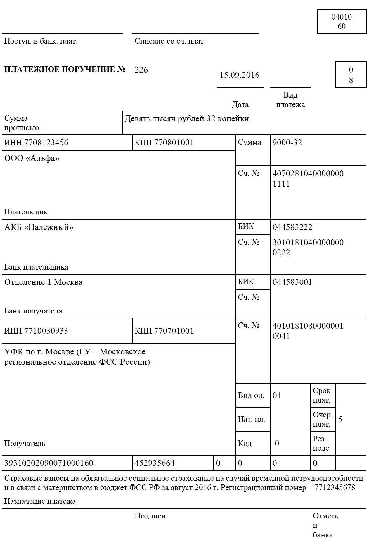 Таблица отчетности за день