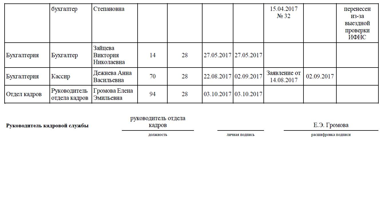 график отпусков образец заполнения 2017