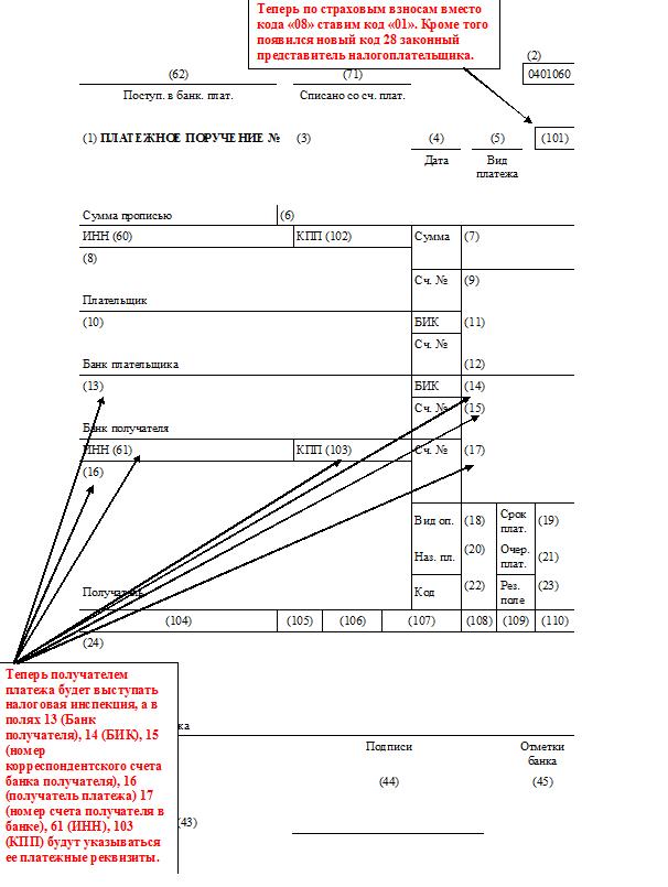 Новые кбк с 2017 года таблица платежки