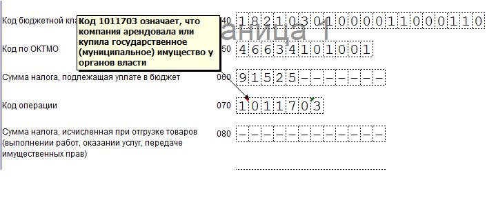 Код операции в декларации по НДС: как выбрать и применить
