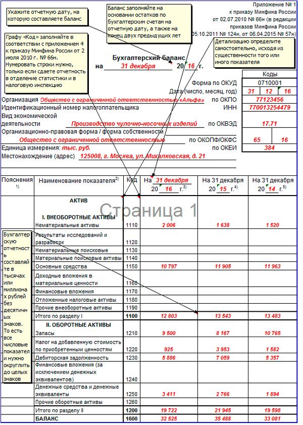 Просроченные проценты по кредиту налог на прибыль