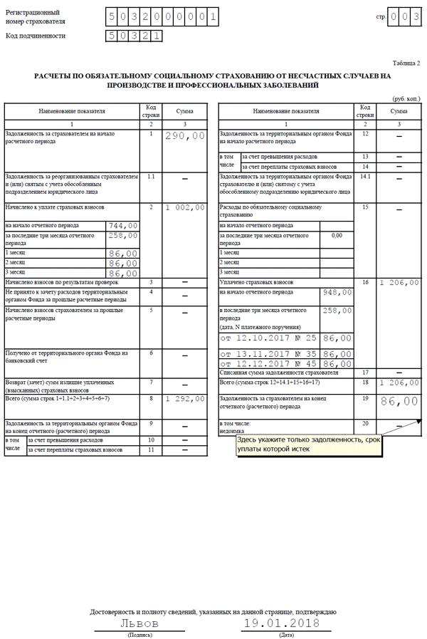 за инструкция фсс-4 2015 1 заполнению по квартал