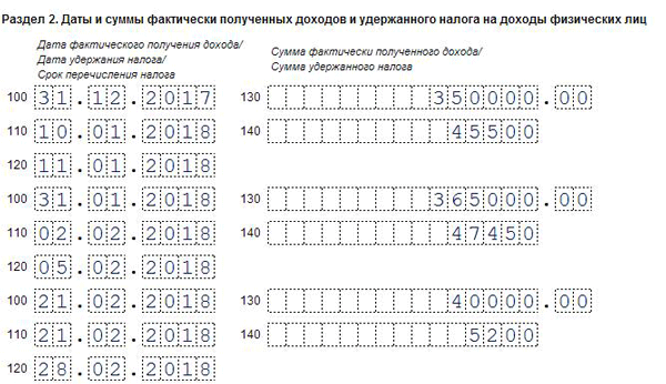 Срок сдачи 6 ндфл за 1 квартал 2019 справку из банка Пятигорский 2-й проезд