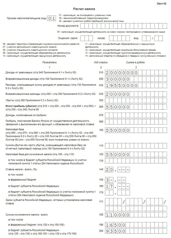 Декларация по налогу на прибыль: образец заполнения