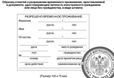 Документооборот от приема на работу от заявления до инструктажа