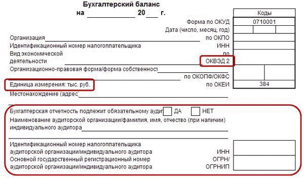 Новые бланки бухгалтерской отчетности с 1 июня 2019 года