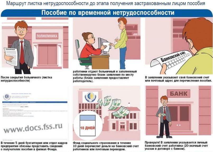 Прибавят пенсионерам живущим в чернобыльской зоне которые работают