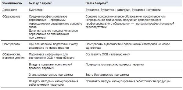 Пояснение об экономическом смысле проводимых операций образец
