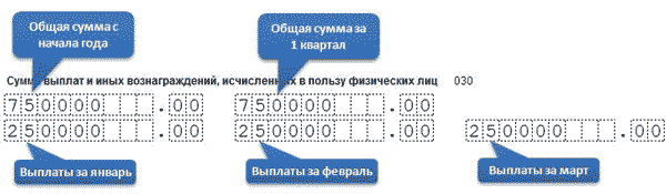 РСВ за 1 квартал 2019 новая форма пример заполнения