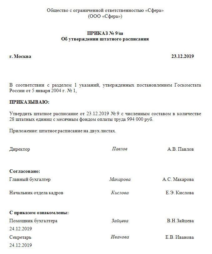 Договор временной финансовой помощи от учредителя беспроцентного