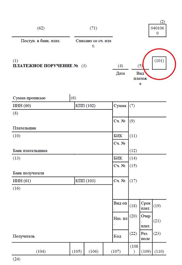 Изменения в платежных поручениях со 2 октября 2017 года