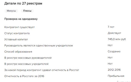 русфинанс банк узнать остаток по кредиту