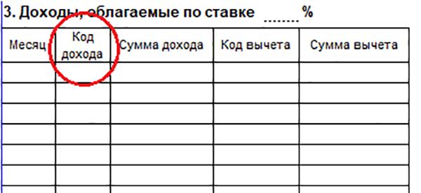 пакет документов для получения кредита Кадашевский 3-й переулок