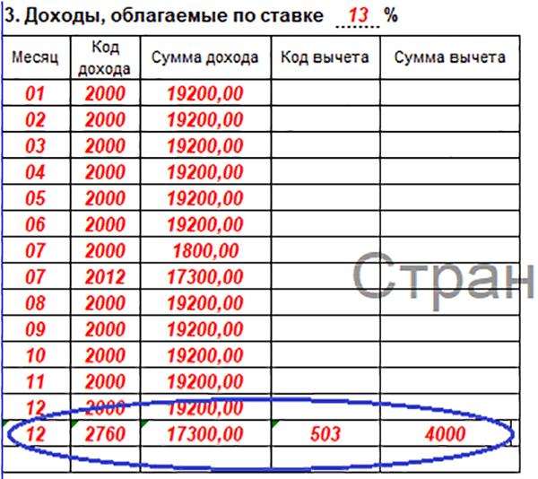 Код вычета 501 в справке 2 ндфл документы для кредита в москве Демидовский Большой переулок