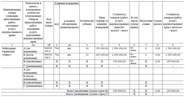 Корректировочный счет-фактура.