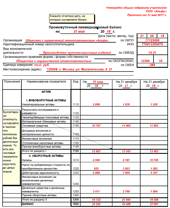 Образец заполнения промежуточного ликвидационного баланса в 2019