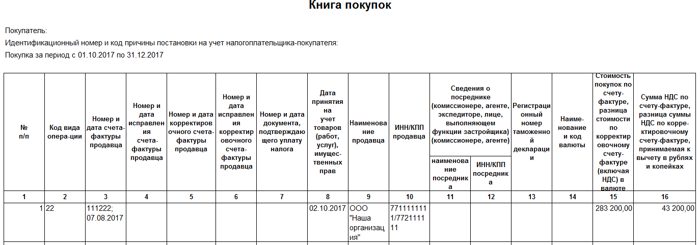 Новые коды по ндс 2018