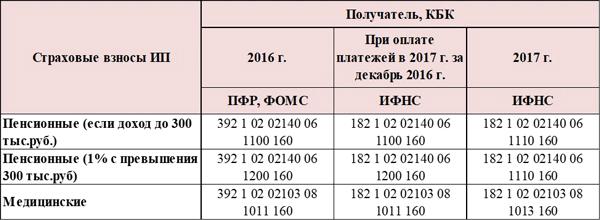 Экономический форум владивосток 2018 даты проведения