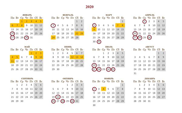 календарь бухгалтера сроки сдачи отчетности