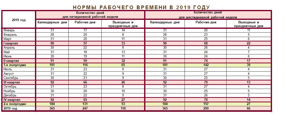 Цена воды за куб в москве 2019 счетчик