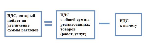 ренессанс кредит красноярск адреса отделений правый берег