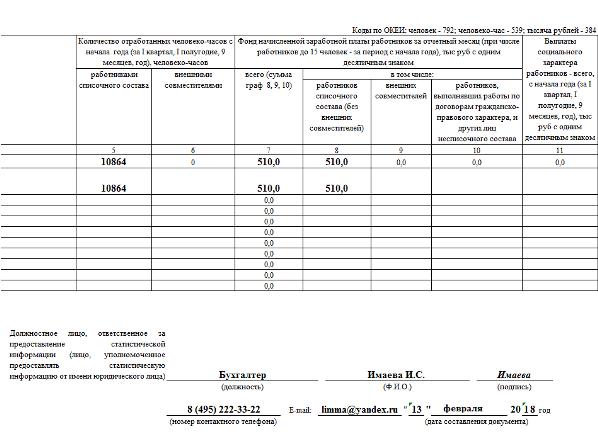 инструкция по заполнению статистической отчетности п-4