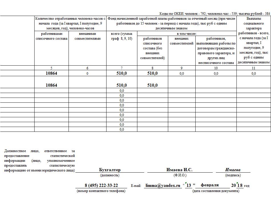 Образец заполнения формы п-4 (статистика).