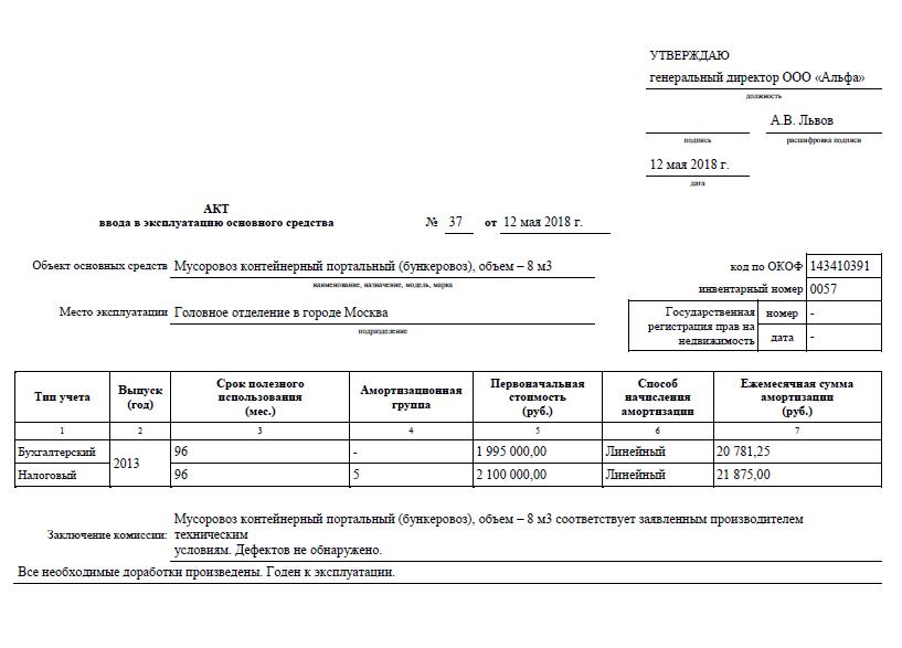 Земельный кодекс рф арендной платы за землю