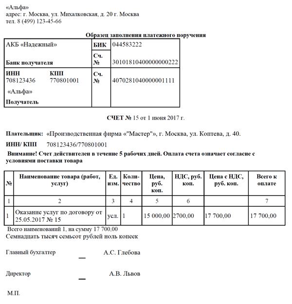 Как утвердить первичные бухгалтерские документы