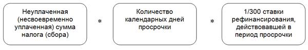 Изображение - Ставка рефинансирования центробанка рф на сегодня stavka-refinansirovaniya-cb