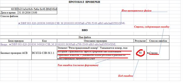 протокол приема электронного отчета
