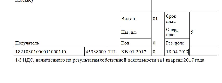 Уплата НДС в 2017 году: сроки уплаты