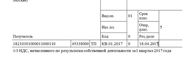 Кбк налог на добавленную стоимость пеня 2017 год