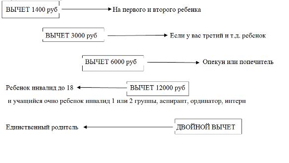 трудовой договор купить недорого москва