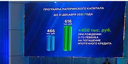 Путин пообещал пособие на первого ребенка 466 тысяч рублей