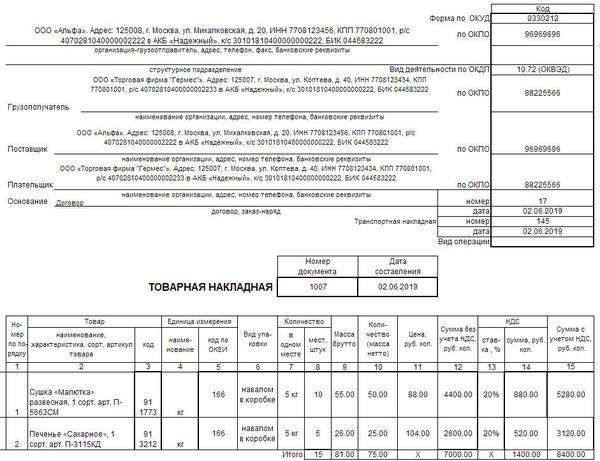 Что является первичными документами в бухгалтерии сроки сдачи декларации 4 ндфл