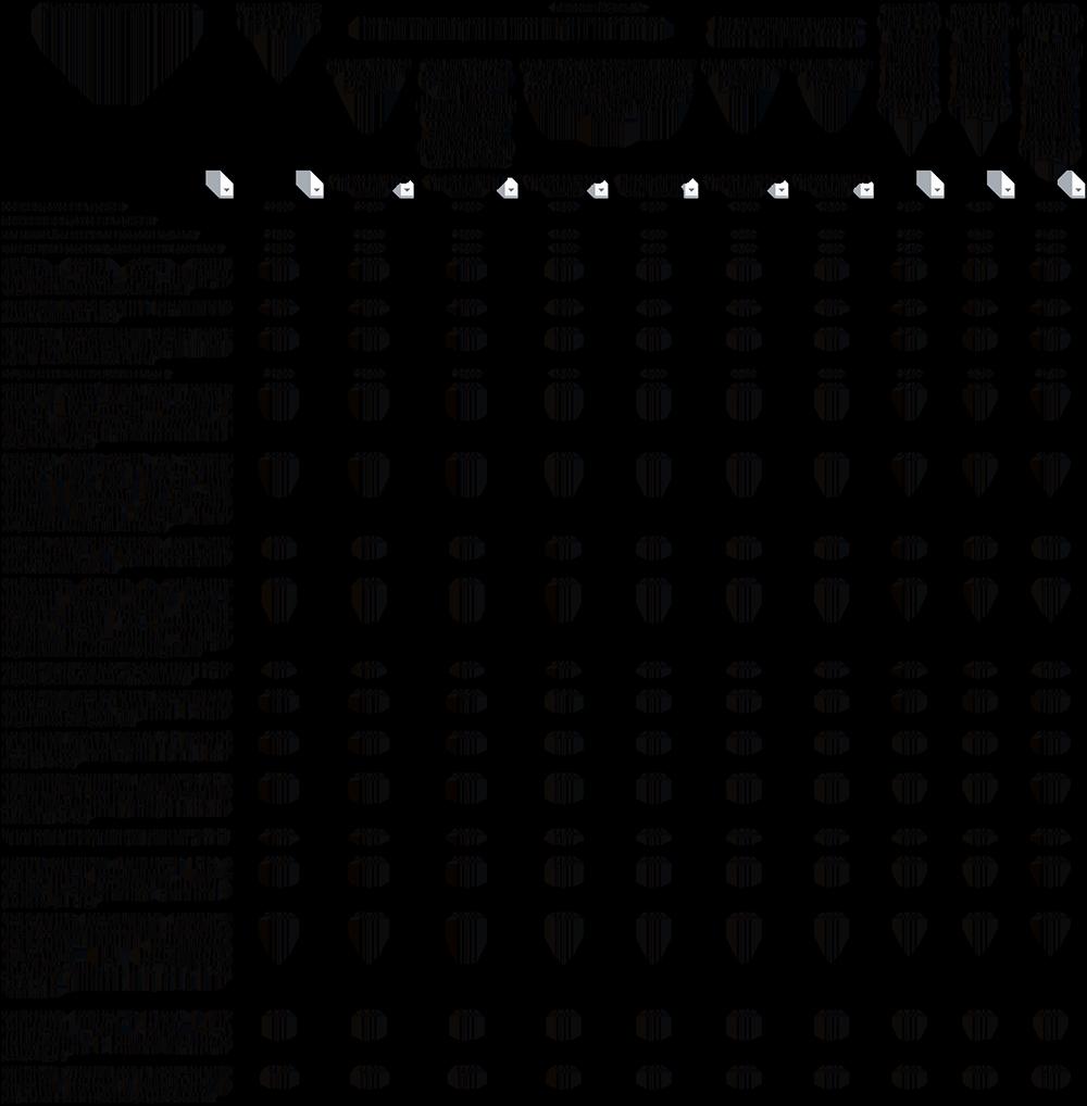 Тарифы страховых взносов в 2014 году