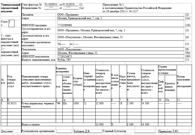 Универсальный Передаточный Документ Форма
